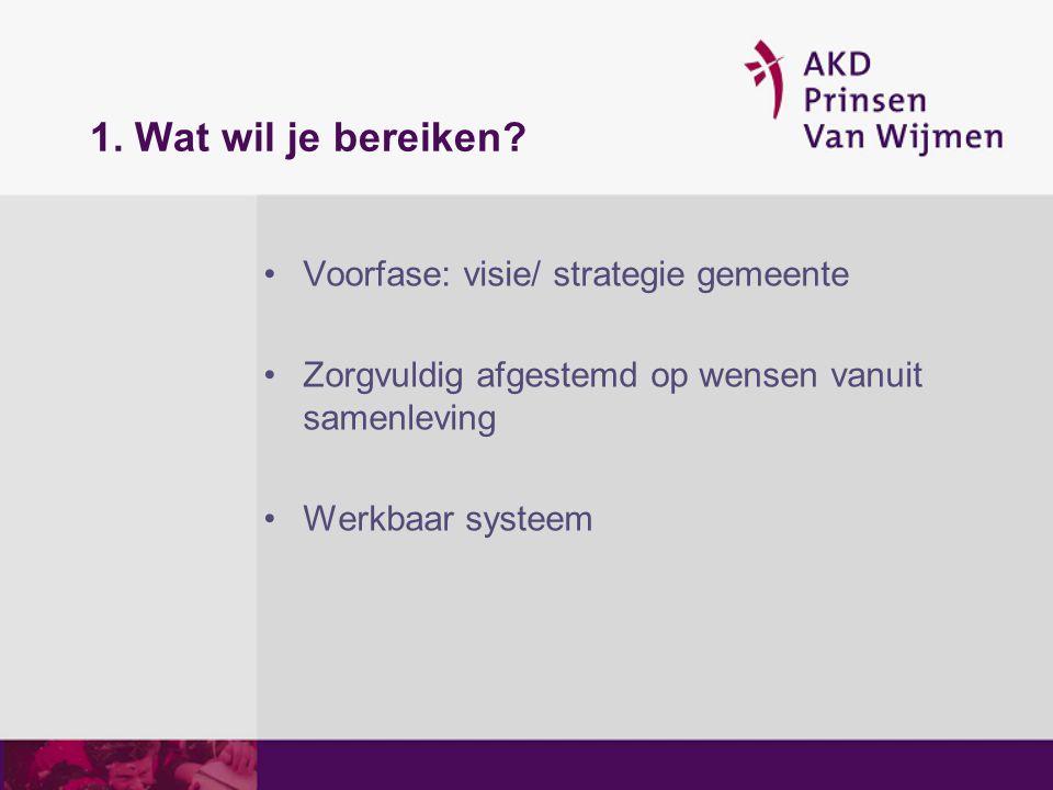 1. Wat wil je bereiken? Voorfase: visie/ strategie gemeente Zorgvuldig afgestemd op wensen vanuit samenleving Werkbaar systeem