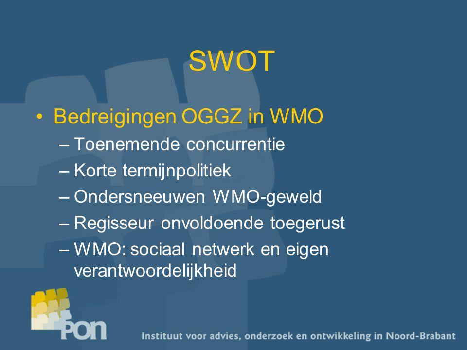 SWOT Bedreigingen OGGZ in WMO –Toenemende concurrentie –Korte termijnpolitiek –Ondersneeuwen WMO-geweld –Regisseur onvoldoende toegerust –WMO: sociaal netwerk en eigen verantwoordelijkheid