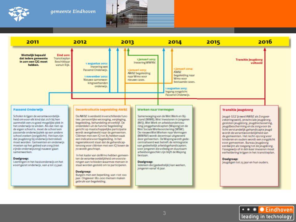 4 Omvang operatie transitie jeugdzorg 3 miljard landelijk 10% bezuinigen 300.000 cliënten landelijk 120 miljoen sre regio 40 miljoen Eindhoven 4000 cliënten in Eindhoven