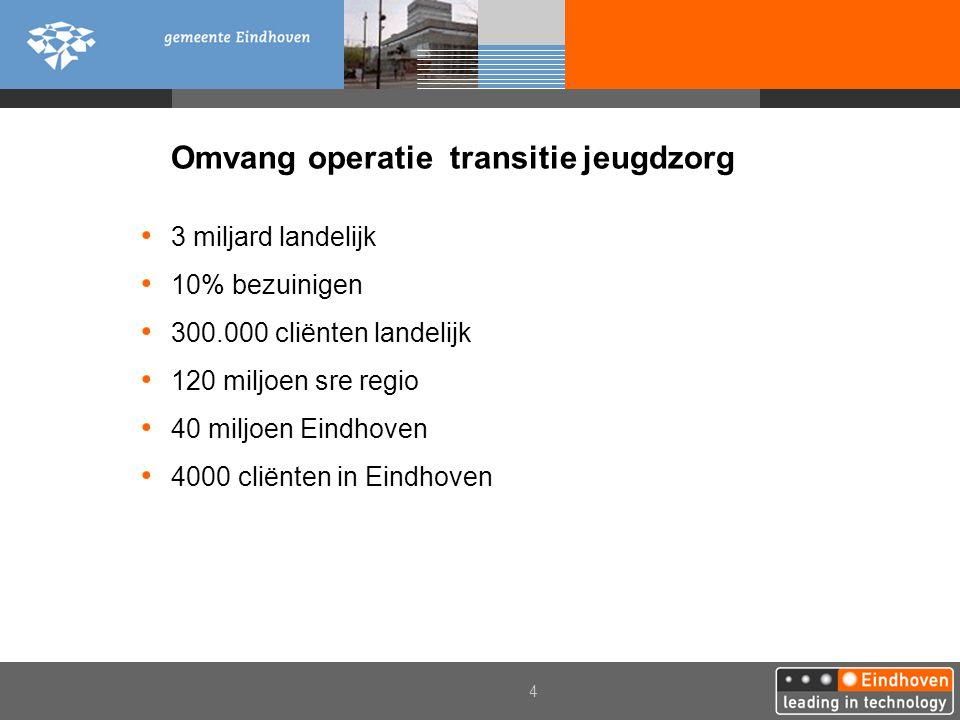 4 Omvang operatie transitie jeugdzorg 3 miljard landelijk 10% bezuinigen 300.000 cliënten landelijk 120 miljoen sre regio 40 miljoen Eindhoven 4000 cl
