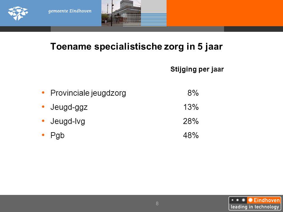 8 Toename specialistische zorg in 5 jaar Stijging per jaar Provinciale jeugdzorg 8% Jeugd-ggz 13% Jeugd-lvg 28% Pgb 48%