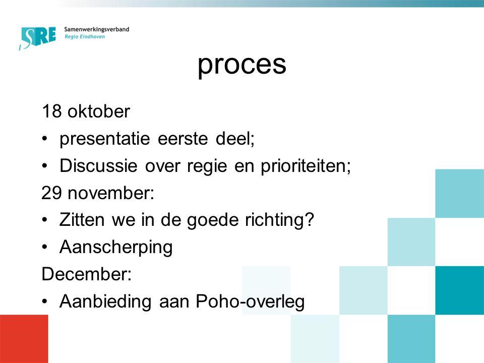 5 prioriteiten Zicht op de vraag; Regionale afspraken OGGZ en collectieve preventie; Intensivering Bemoeizorg; Intensivering Woonbegeleiding; Ontwikkeling/stimuleren MSS.