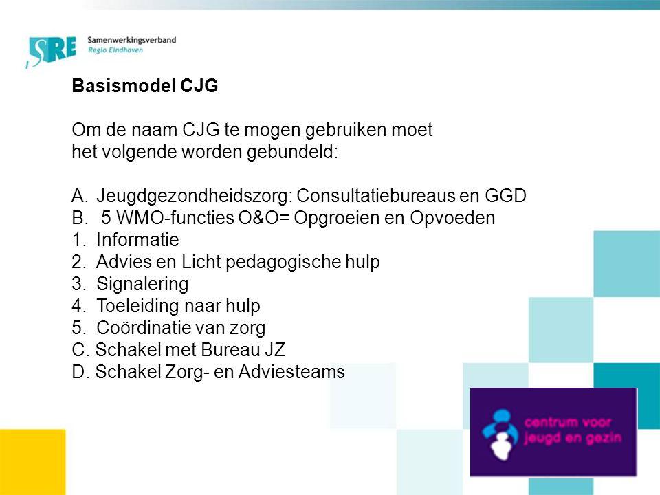 Basismodel CJG Om de naam CJG te mogen gebruiken moet het volgende worden gebundeld: A.Jeugdgezondheidszorg: Consultatiebureaus en GGD B. 5 WMO-functi
