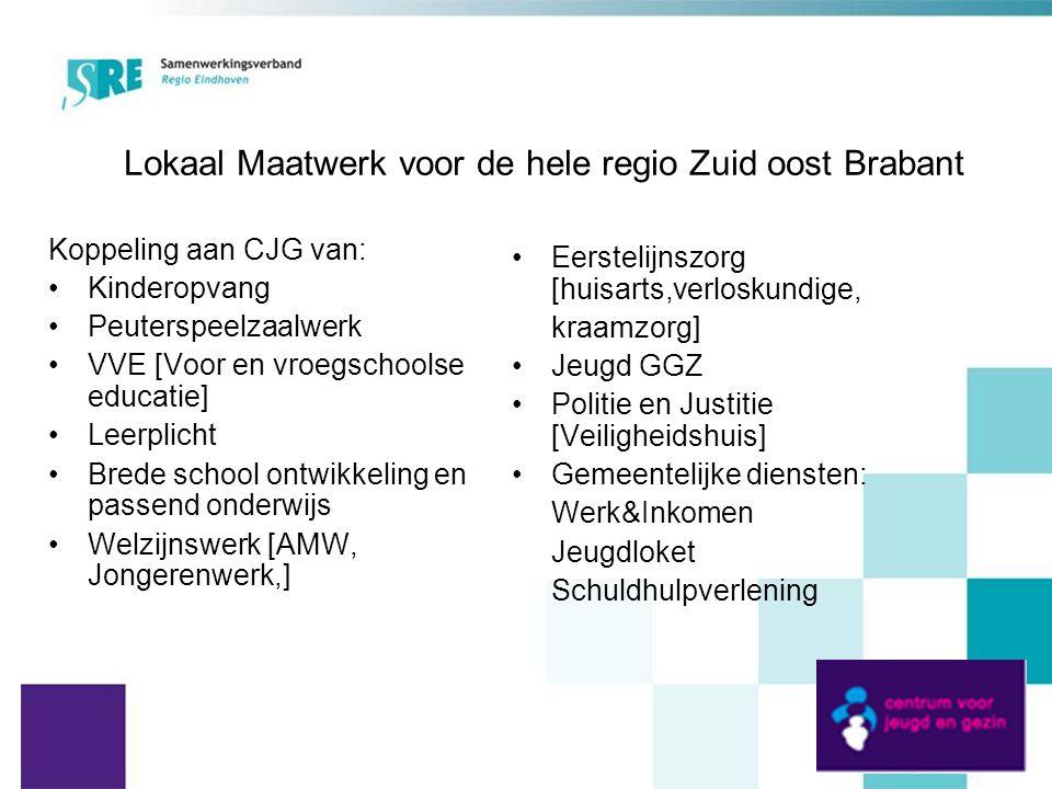 Lokaal Maatwerk voor de hele regio Zuid oost Brabant Koppeling aan CJG van: Kinderopvang Peuterspeelzaalwerk VVE [Voor en vroegschoolse educatie] Leer