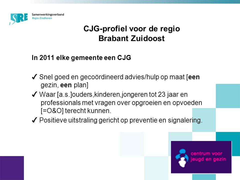 CJG-profiel voor de regio Brabant Zuidoost In 2011 elke gemeente een CJG ✔ Snel goed en gecoördineerd advies/hulp op maat [een gezin, een plan] ✔ Waar