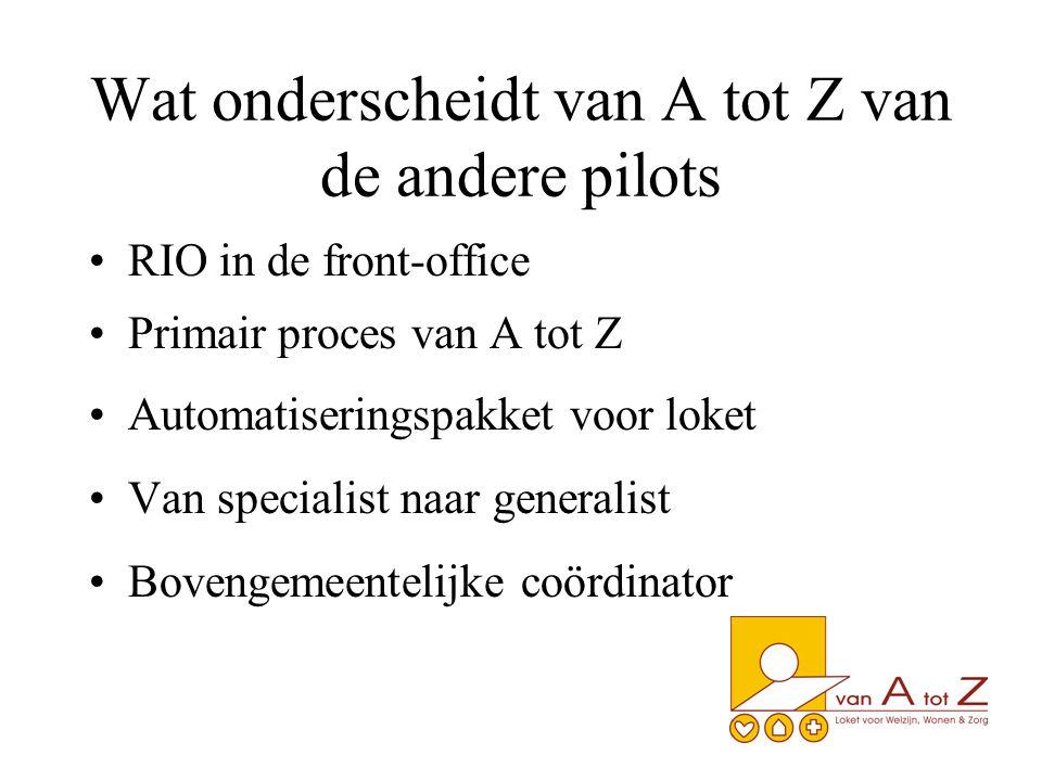 Wat onderscheidt van A tot Z van de andere pilots RIO in de front-office Primair proces van A tot Z Automatiseringspakket voor loket Van specialist naar generalist Bovengemeentelijke coördinator