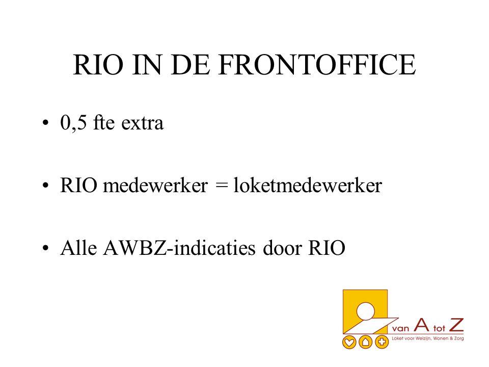RIO IN DE FRONTOFFICE 0,5 fte extra RIO medewerker = loketmedewerker Alle AWBZ-indicaties door RIO