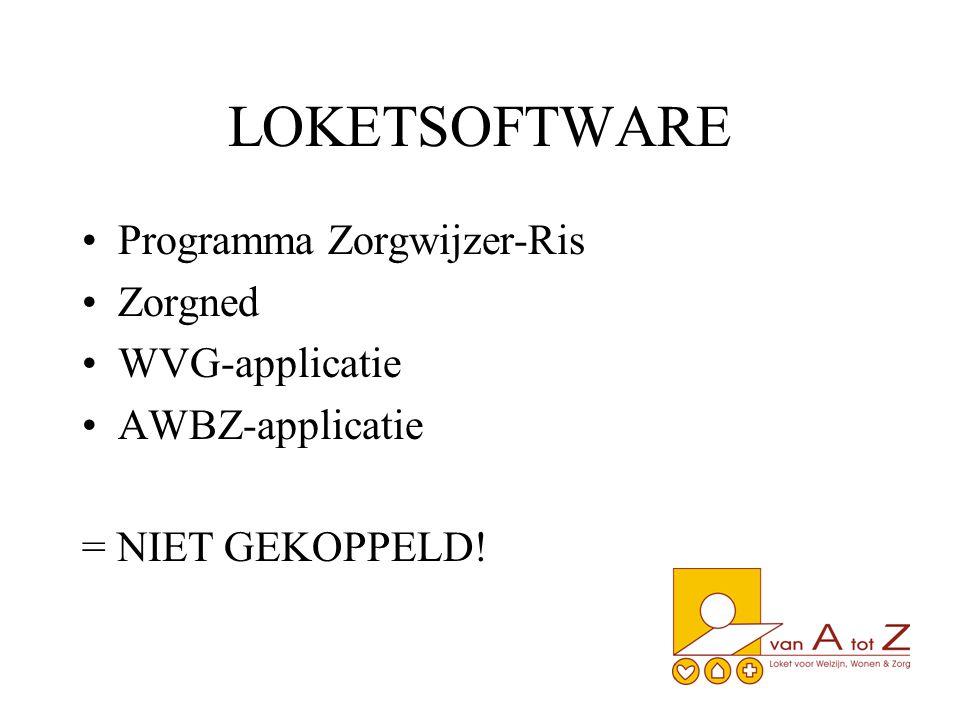 LOKETSOFTWARE Programma Zorgwijzer-Ris Zorgned WVG-applicatie AWBZ-applicatie = NIET GEKOPPELD!