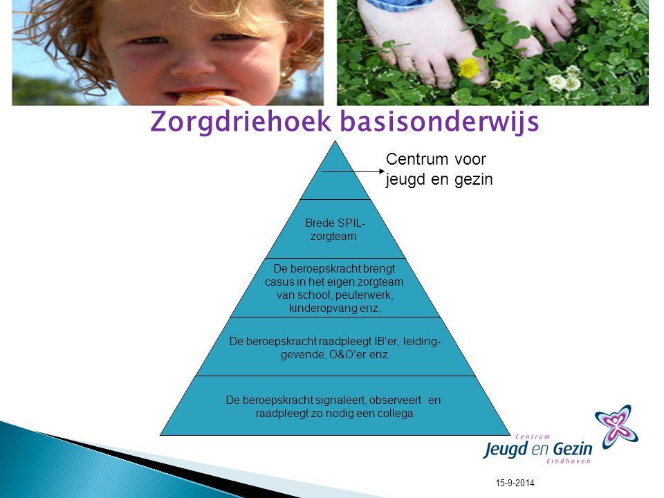 Zorgdriehoek basisonderwijs 15-9-2014 Centrum voor jeugd en gezin