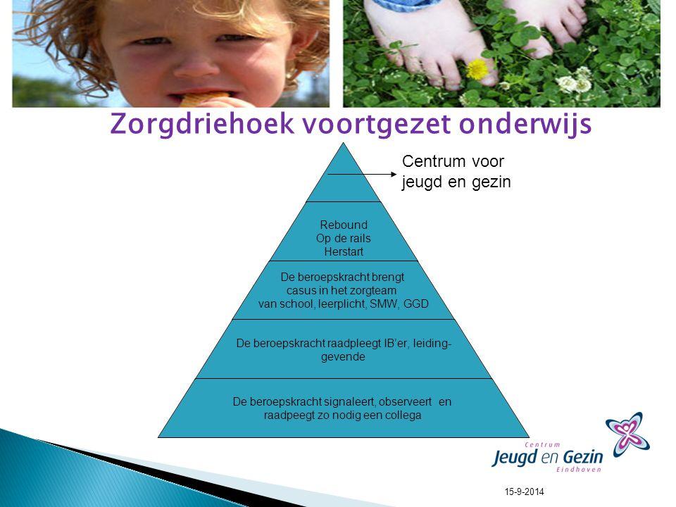 Effecten CJG Eindhoven  Regievoering jeugdbeleid  Doorzettingsmacht vormgegeven  Eén gezamelijke visie: één gezin, een plan, Triple P  Ketencoördinatie georganiseerd  Samenwerking verbeterd, betere informatiedeling 15-9-2014