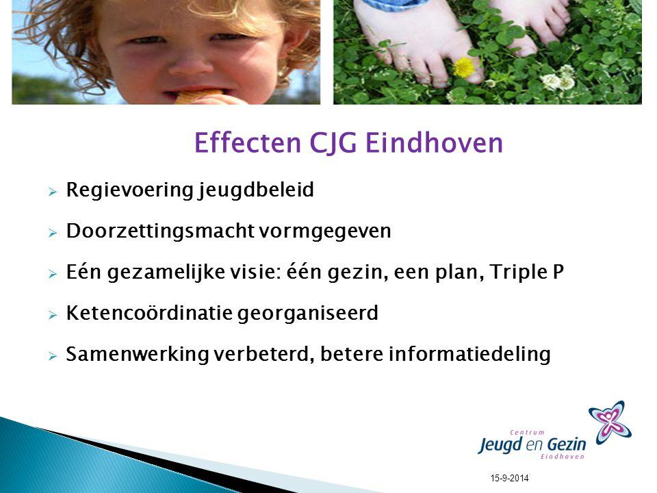 Effecten CJG Eindhoven  Regievoering jeugdbeleid  Doorzettingsmacht vormgegeven  Eén gezamelijke visie: één gezin, een plan, Triple P  Ketencoördi