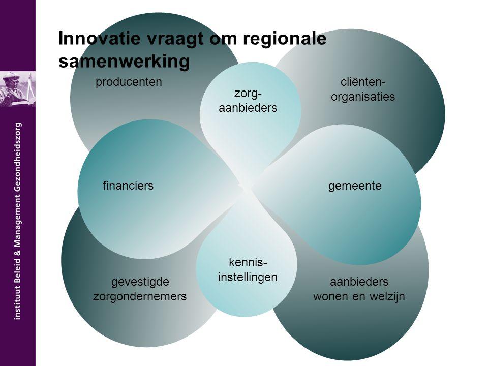 Innovatie vraagt om regionale samenwerking zorg- aanbieders kennis- instellingen gemeentefinanciers producentencliënten- organisaties gevestigde zorgondernemers aanbieders wonen en welzijn