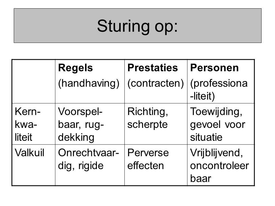 Sturing op: Regels (handhaving) Prestaties (contracten) Personen (professiona -liteit) Kern- kwa- liteit Voorspel- baar, rug- dekking Richting, scherp