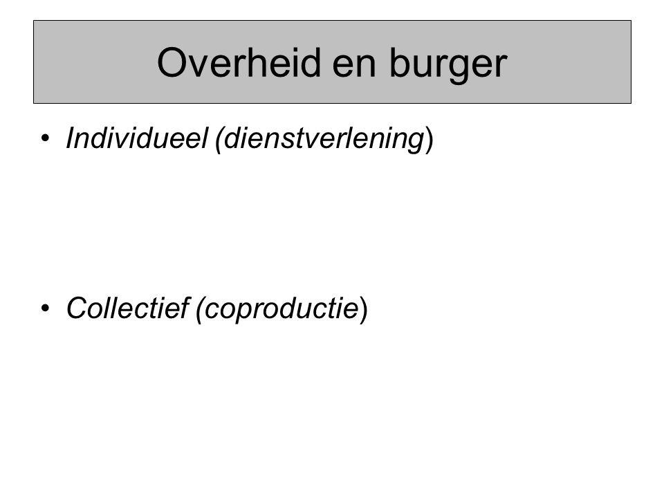 Overheid en burger Individueel (dienstverlening) Collectief (coproductie)