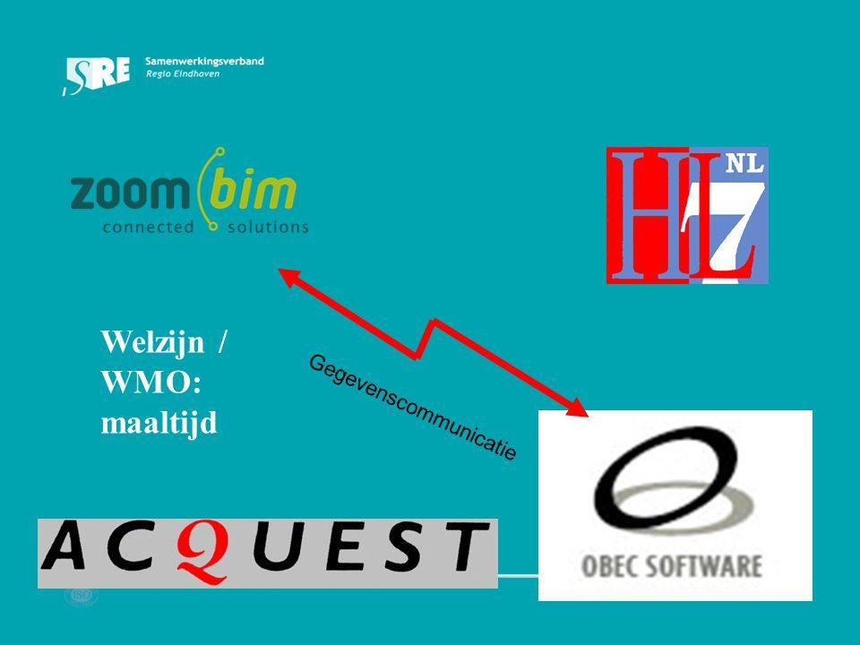 Gegevenscommunicatie Welzijn / WMO: maaltijd