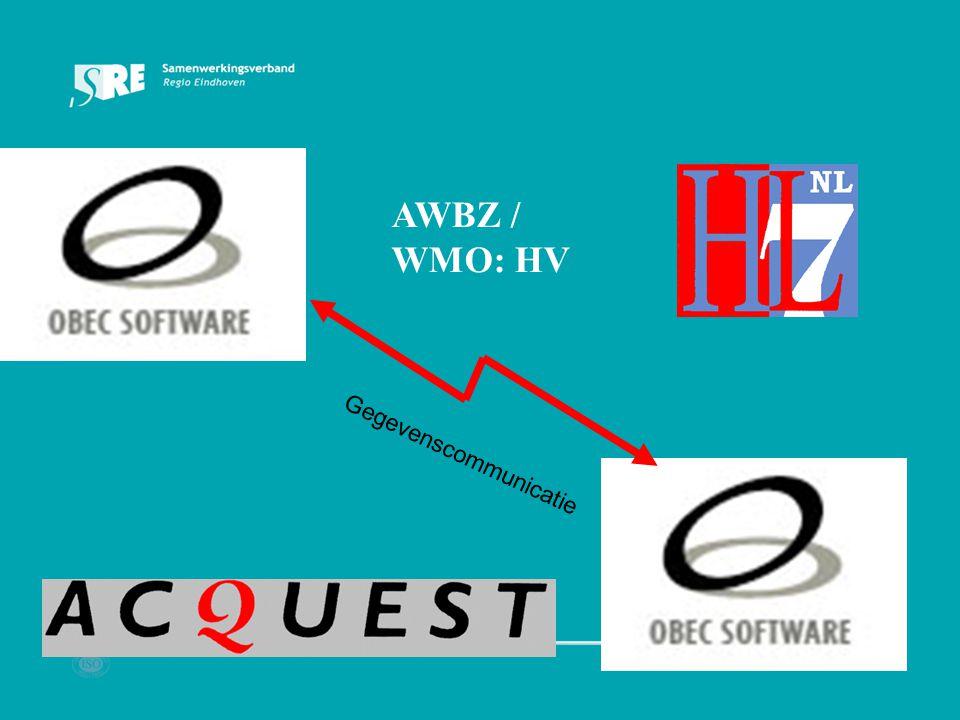 Gegevenscommunicatie AWBZ / WMO: HV