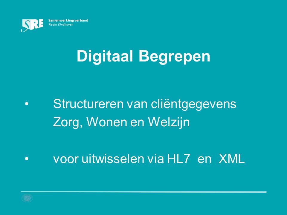 Digitaal Begrepen Structureren van cliëntgegevens Zorg, Wonen en Welzijn voor uitwisselen via HL7 en XML
