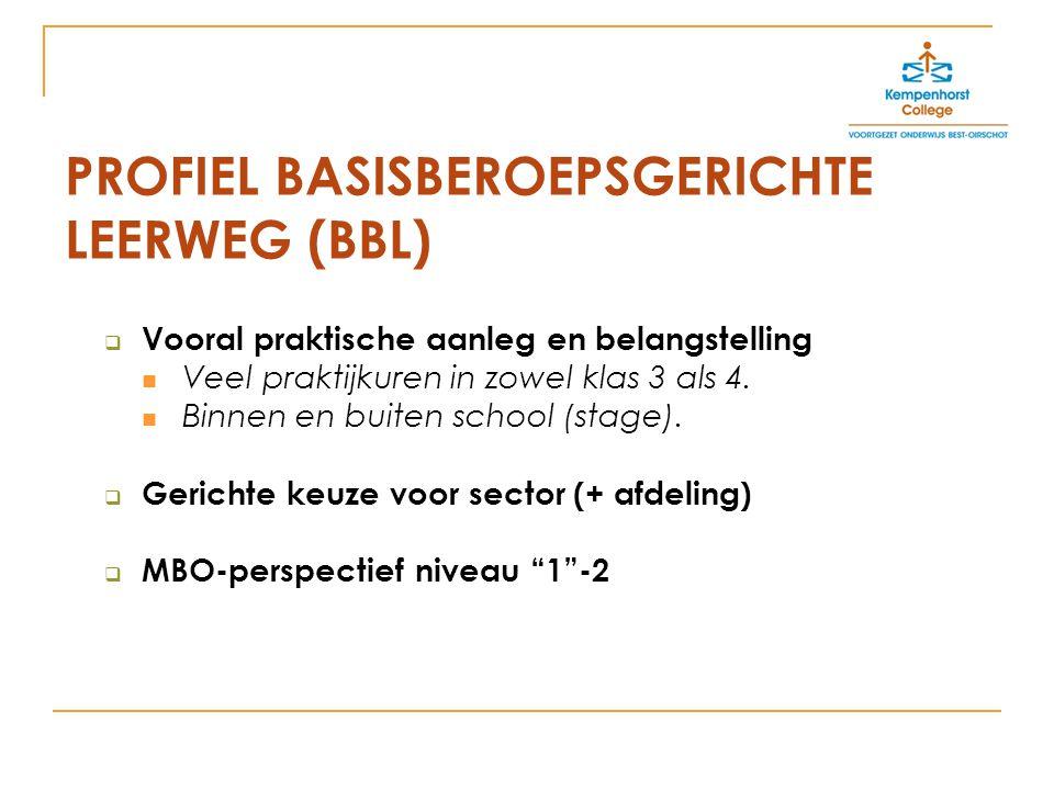 PROFIEL BASISBEROEPSGERICHTE LEERWEG (BBL)  Vooral praktische aanleg en belangstelling Veel praktijkuren in zowel klas 3 als 4.