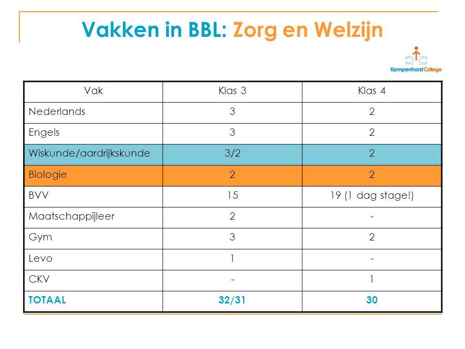 Vakken in BBL: Zorg en Welzijn VakKlas 3Klas 4 Nederlands32 Engels32 Wiskunde/aardrijkskunde3/22 Biologie22 BVV1519 (1 dag stage!) Maatschappijleer2- Gym32 Levo1- CKV-1 TOTAAL32/3130