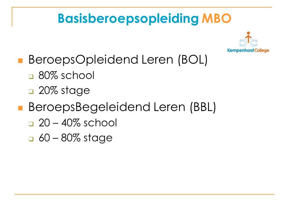 Basisberoepsopleiding MBO BeroepsOpleidend Leren (BOL)  80% school  20% stage BeroepsBegeleidend Leren (BBL)  20 – 40% school  60 – 80% stage