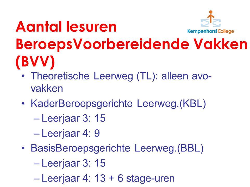 4 sectoren en 6 afdelingen(KBL en BBL) Sector Zorg en Welzijn afdeling: Zorg en Welzijn Sector Economie afdeling: Administratie (alleen KBL) Sector Landbouw (Groen) afdeling: Groen Sector Techniek afdeling: Metaaltechniek, Installatietechniek en Hout-/bouwtechniek
