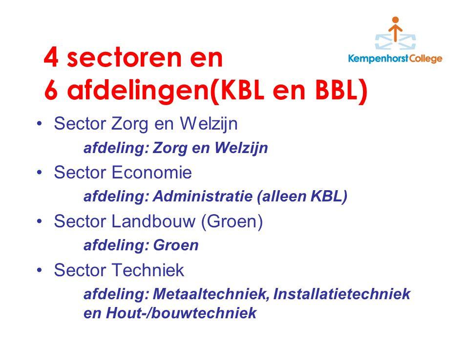 Zorg & Welzijn (BBL-KBL) Nederlands/Engels/Wiskunde (Aardrijkskunde-BBL ) /Biologie/ Zorg & Welzijn breed
