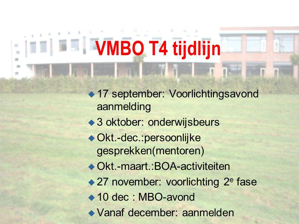 VMBO T4 tijdlijn u 17 september: Voorlichtingsavond aanmelding u 3 oktober: onderwijsbeurs u Okt.-dec.:persoonlijke gesprekken(mentoren) u Okt.-maart.