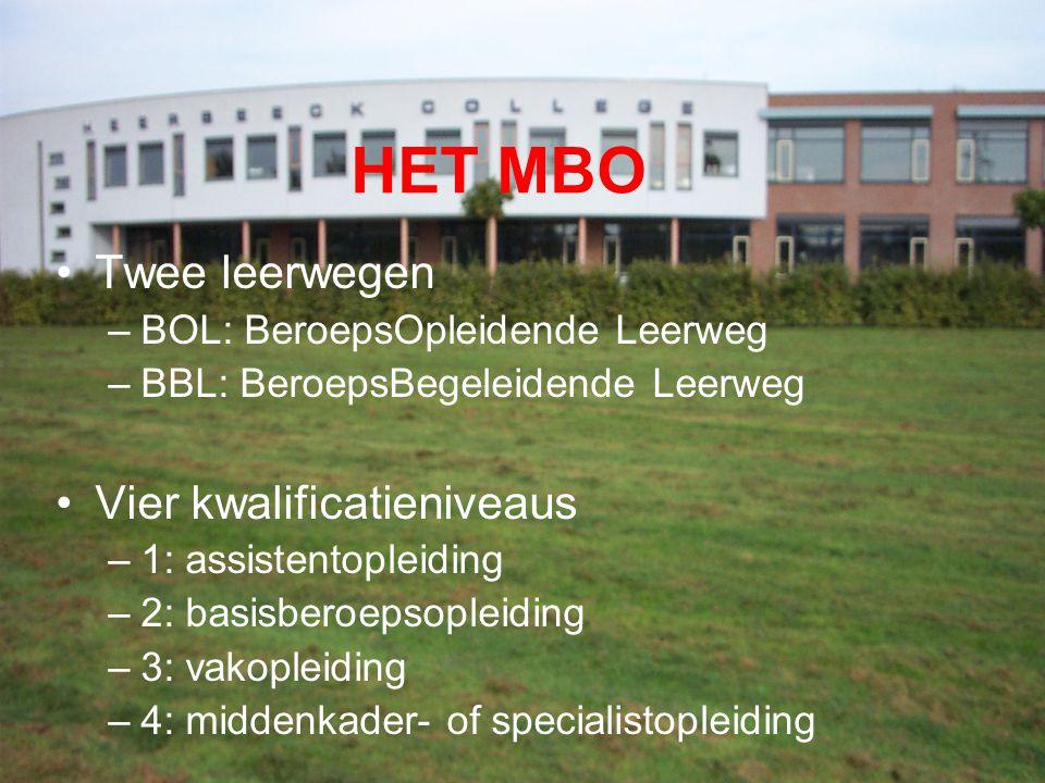 HET MBO Twee leerwegen –BOL: BeroepsOpleidende Leerweg –BBL: BeroepsBegeleidende Leerweg Vier kwalificatieniveaus –1: assistentopleiding –2: basisbero