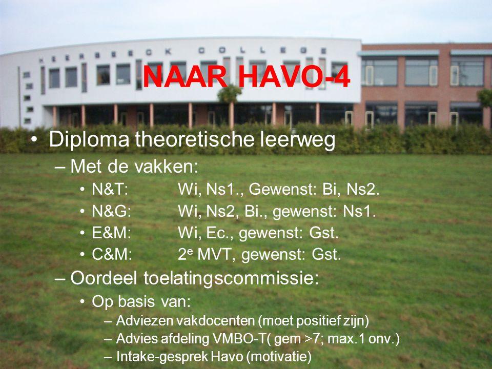 NAAR HAVO-4 Diploma theoretische leerweg –Met de vakken: N&T:Wi, Ns1., Gewenst: Bi, Ns2. N&G:Wi, Ns2, Bi., gewenst: Ns1. E&M:Wi, Ec., gewenst: Gst. C&