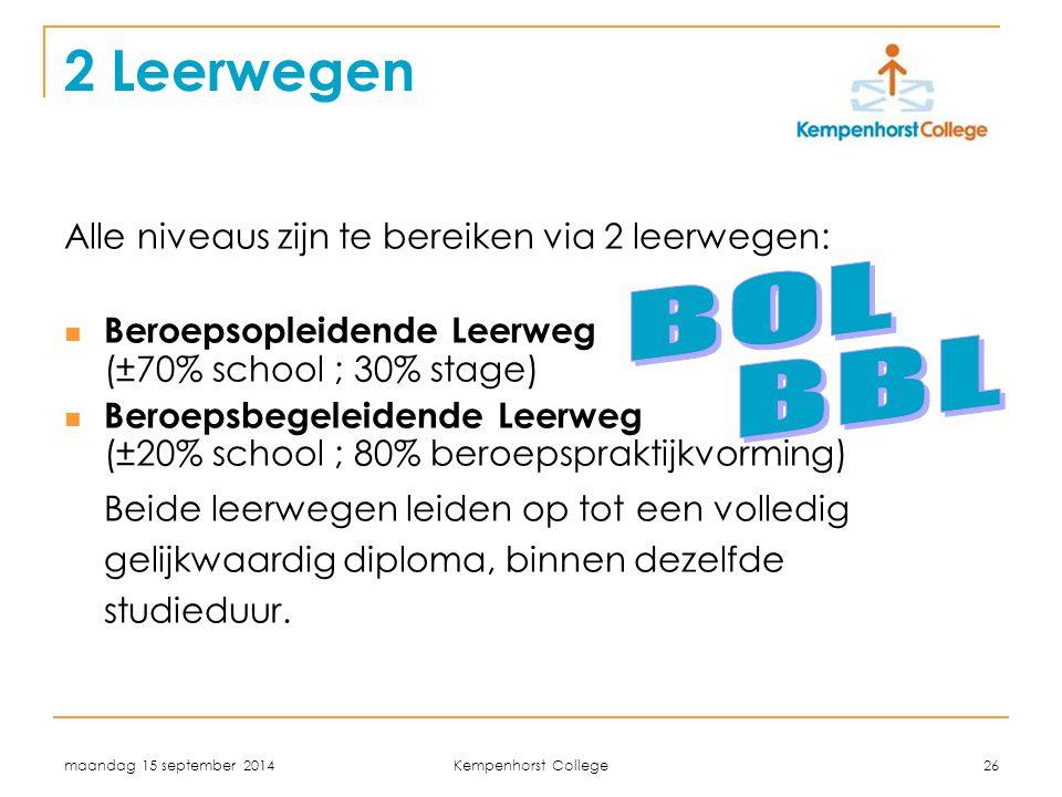 maandag 15 september 2014 Kempenhorst College 26 2 Leerwegen Alle niveaus zijn te bereiken via 2 leerwegen: Beroepsopleidende Leerweg (±70% school ; 3