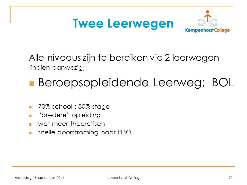 maandag 15 september 2014 Kempenhorst College 22 Twee Leerwegen Alle niveaus zijn te bereiken via 2 leerwegen (indien aanwezig): Beroepsopleidende Lee