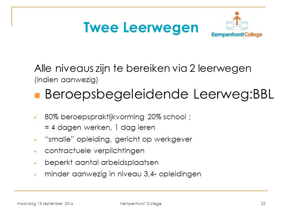 maandag 15 september 2014 Kempenhorst College 23 Twee Leerwegen Alle niveaus zijn te bereiken via 2 leerwegen (indien aanwezig) Beroepsbegeleidende Le