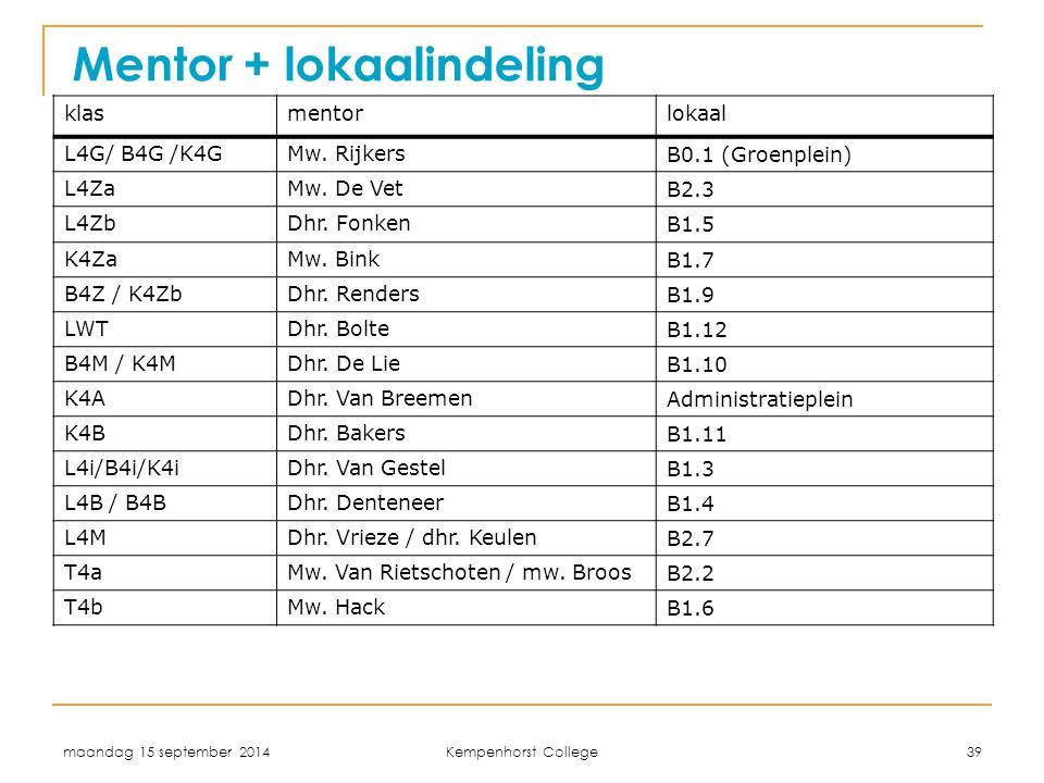 maandag 15 september 2014 Kempenhorst College 39 Mentor + lokaalindeling klasmentorlokaal L4G/ B4G /K4GMw. RijkersB0.1 (Groenplein) L4ZaMw. De VetB2.3