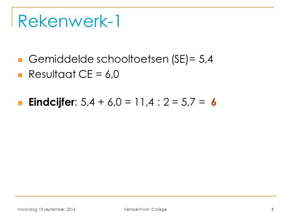 maandag 15 september 2014 Kempenhorst College 8 Rekenwerk-1 Gemiddelde schooltoetsen (SE)= 5,4 Resultaat CE = 6,0 Eindcijfer : 5,4 + 6,0 = 11,4 : 2 = 5,7 = 6