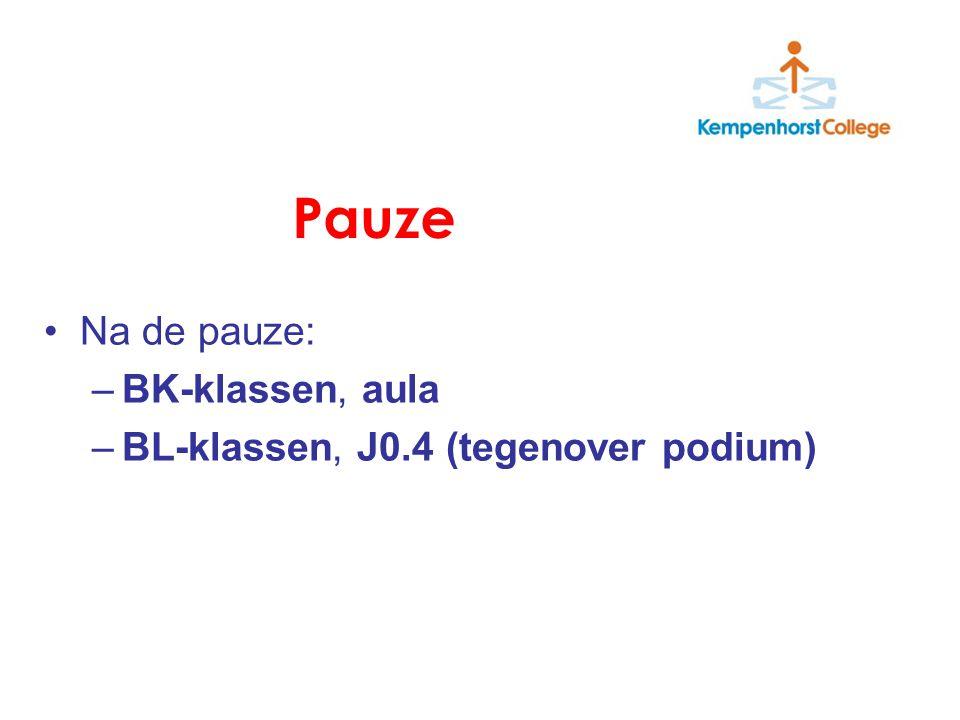 Na de pauze: –BK-klassen, aula –BL-klassen, J0.4 (tegenover podium) Pauze