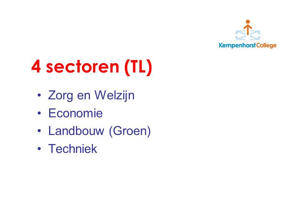 4 sectoren (TL) Zorg en Welzijn Economie Landbouw (Groen) Techniek