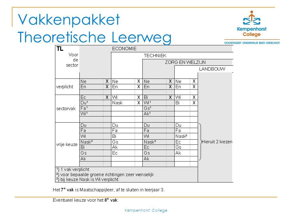 Kempenhorst College Vakkenpakket Gemengde Leerweg