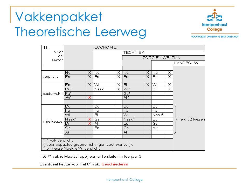 GL / TL .Een leerling die ICT volgt, komt automatisch in de Gemengde Leerweg (GL) terecht.