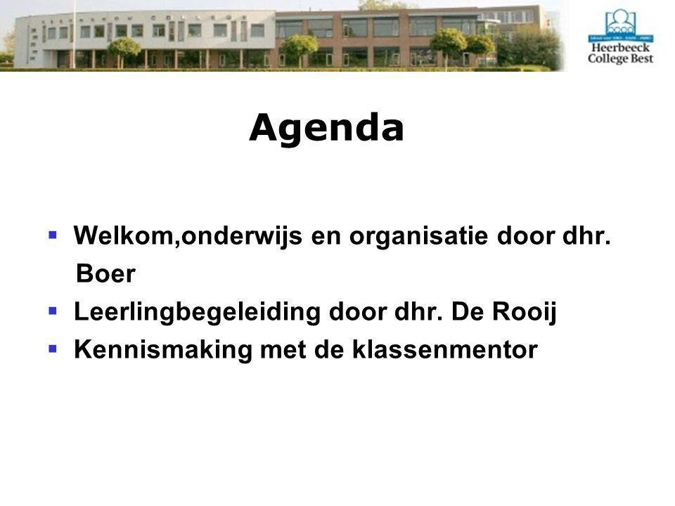 Agenda  Welkom,onderwijs en organisatie door dhr.
