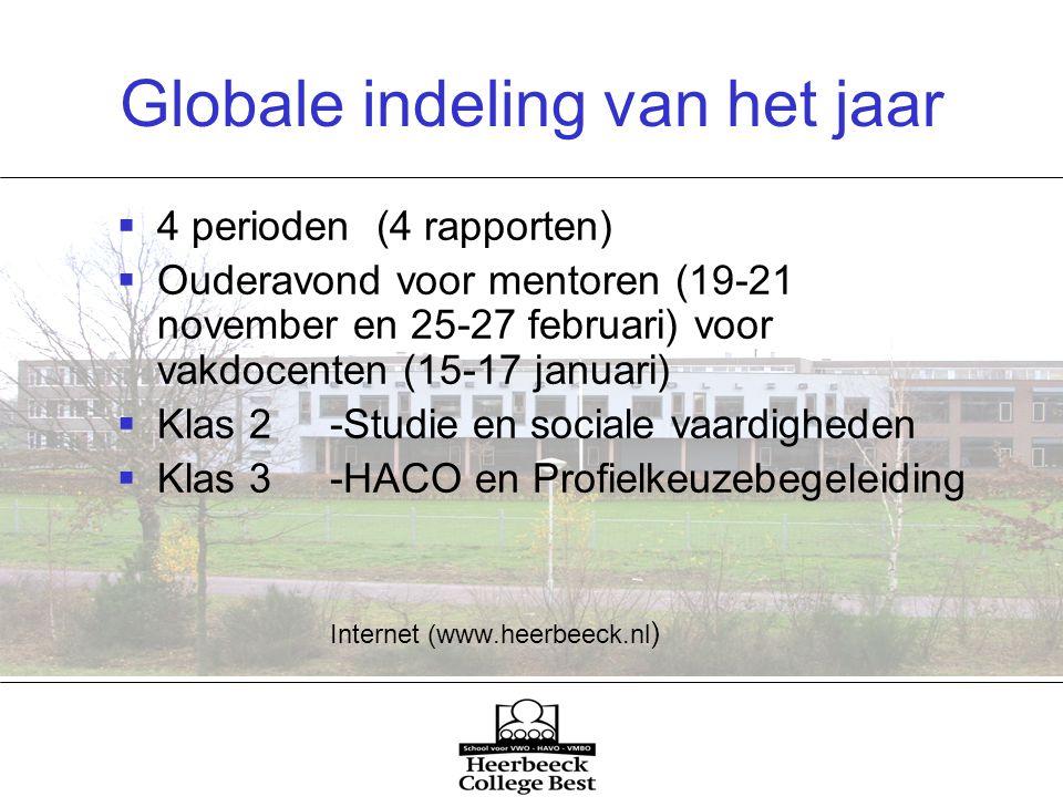 Globale indeling van het jaar  4 perioden (4 rapporten)  Ouderavond voor mentoren (19-21 november en 25-27 februari) voor vakdocenten (15-17 januari)  Klas 2 -Studie en sociale vaardigheden  Klas 3-HACO en Profielkeuzebegeleiding Internet (www.heerbeeck.nl )