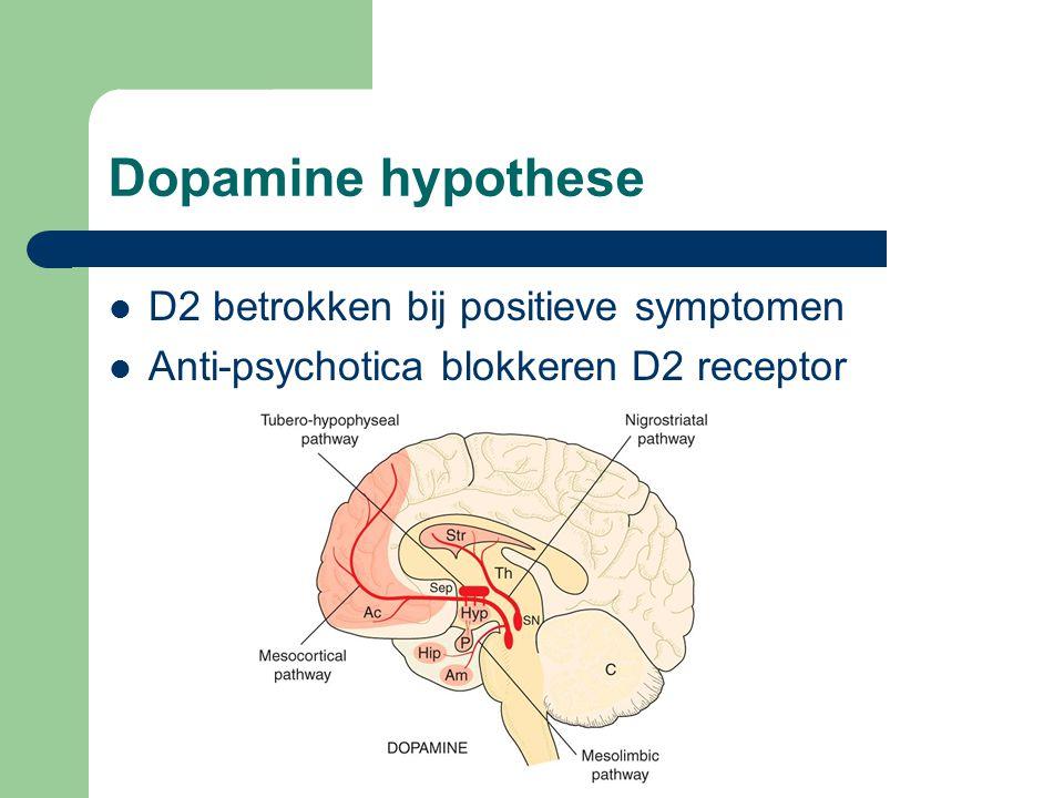 Dopamine hypothese D2 betrokken bij positieve symptomen Anti-psychotica blokkeren D2 receptor
