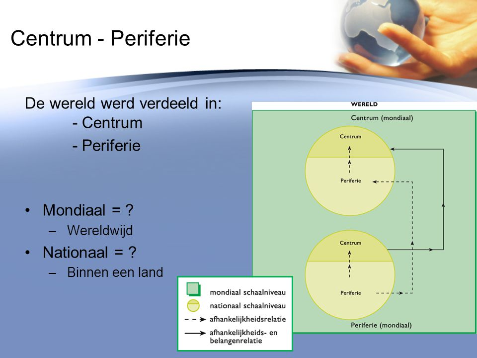 Centrum - Periferie De wereld werd verdeeld in: - Centrum - Periferie Mondiaal = ? – Wereldwijd Nationaal = ? – Binnen een land