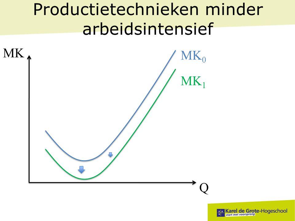 Productietechnieken minder arbeidsintensief MK 0 Q MK MK 1