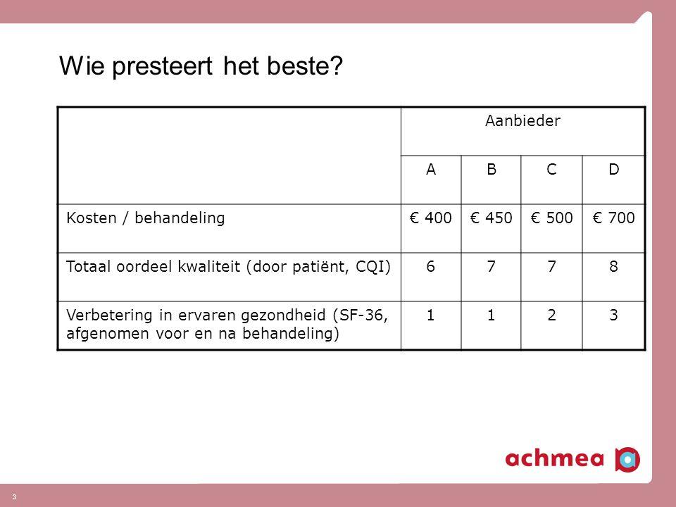 3 Wie presteert het beste? Aanbieder ABCD Kosten / behandeling€ 400€ 450€ 500€ 700 Totaal oordeel kwaliteit (door patiënt, CQI)6778 Verbetering in erv