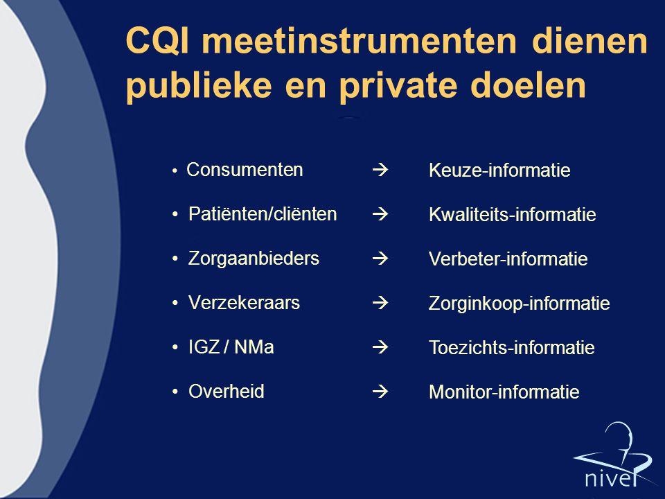 CQI meetinstrumenten dienen publieke en private doelen Consumenten  Patiënten/cliënten  Zorgaanbieders  Verzekeraars  IGZ / NMa  Overheid  Keuze