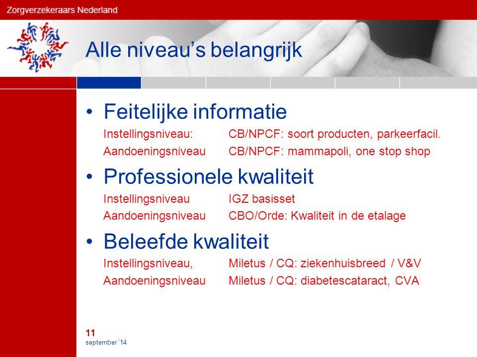 11 september '14 Alle niveau's belangrijk Feitelijke informatie Instellingsniveau:CB/NPCF: soort producten, parkeerfacil.