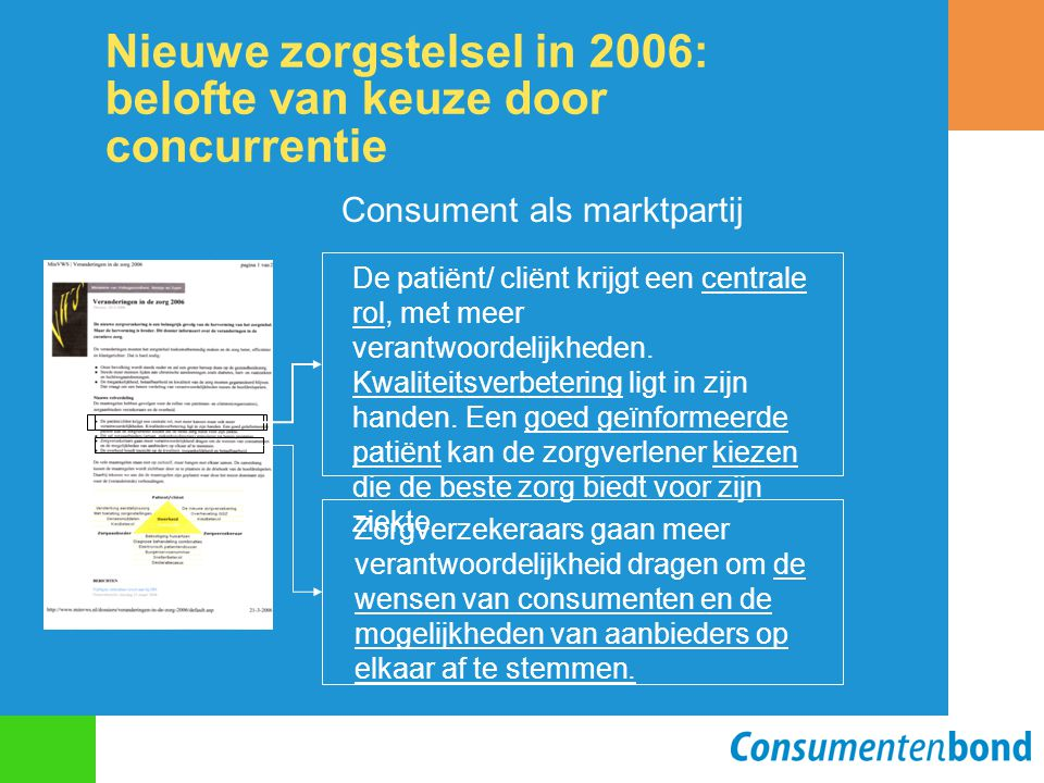 Consument als marktpartij Nieuwe zorgstelsel in 2006: belofte van keuze door concurrentie De patiënt/ cliënt krijgt een centrale rol, met meer verantw