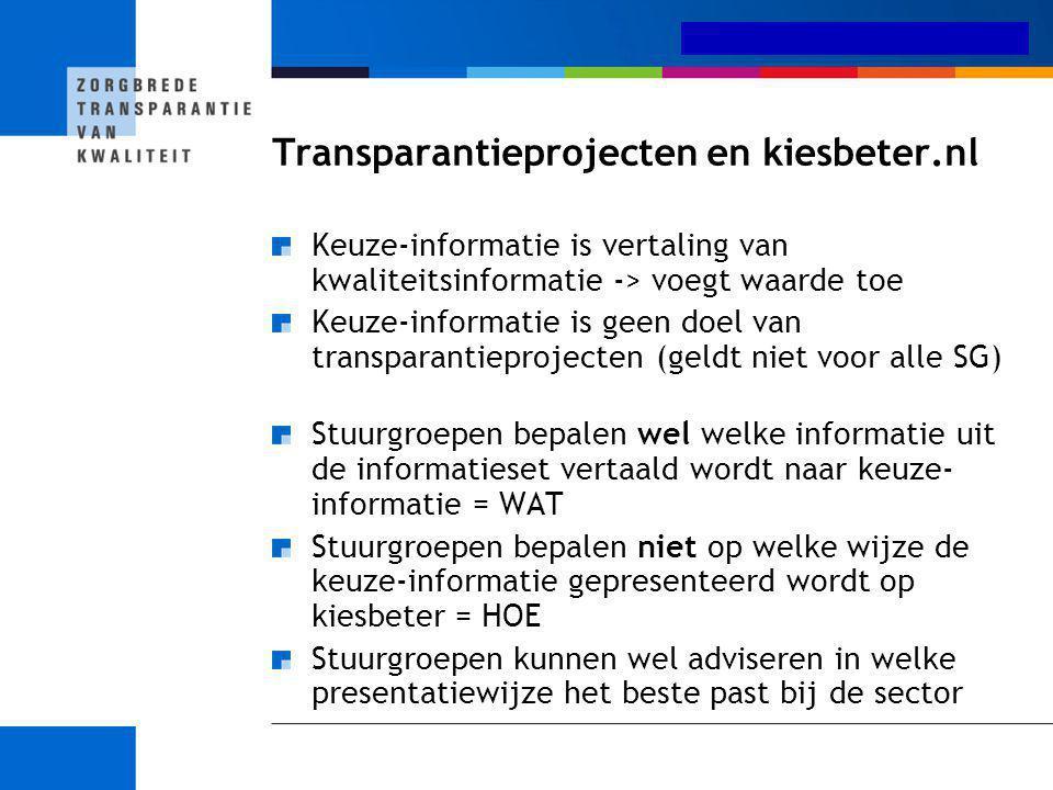 Medisch-specialistische zorg Transparantieprojecten en kiesbeter.nl Keuze-informatie is vertaling van kwaliteitsinformatie -> voegt waarde toe Keuze-i