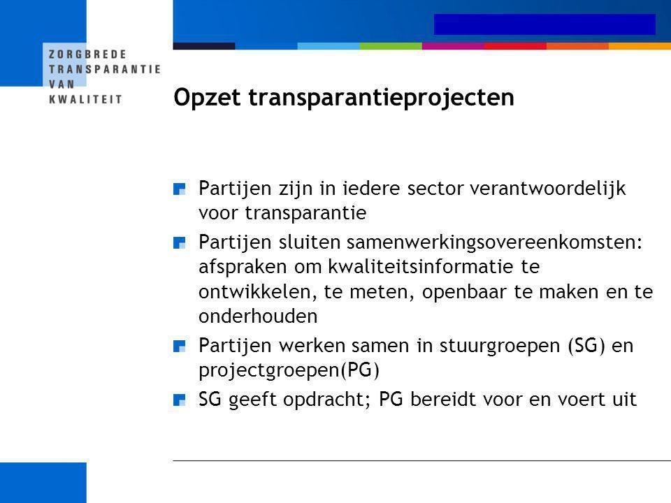 Medisch-specialistische zorg Opzet transparantieprojecten Partijen zijn in iedere sector verantwoordelijk voor transparantie Partijen sluiten samenwer