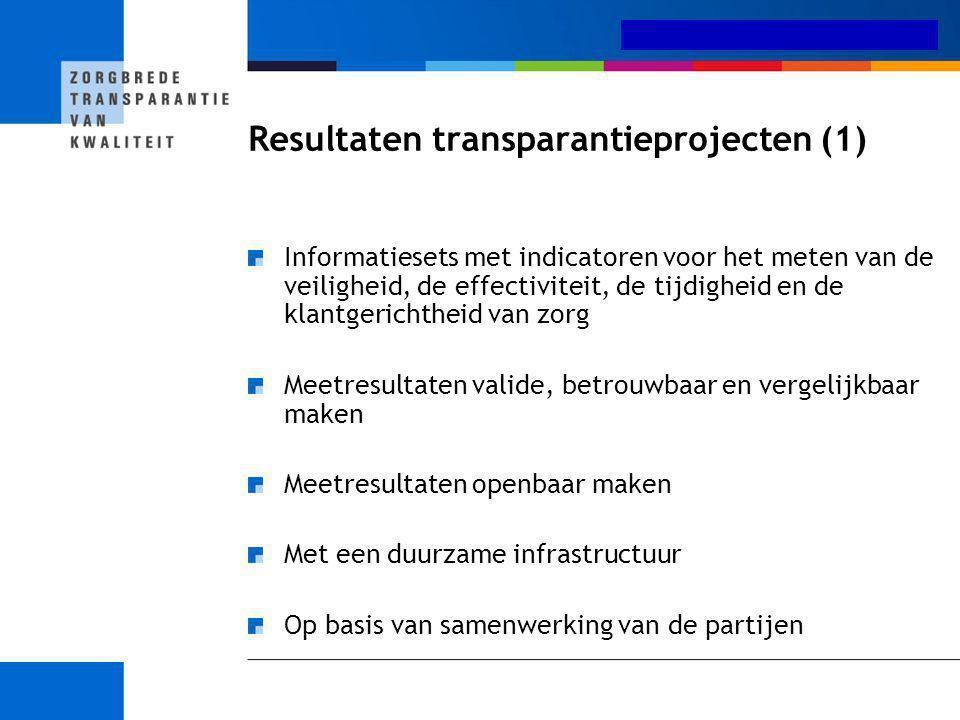 Medisch-specialistische zorg Resultaten transparantieprojecten (1) Informatiesets met indicatoren voor het meten van de veiligheid, de effectiviteit,